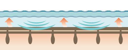 ヴィヴィアーニクリスタルパックソープの場合、微弱電荷技術とアミノ酸系洗浄成分で汚れは浮き上がります。